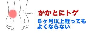 syoukotu-syourei02
